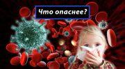 «Британский штамм - это цветочки, в сравнении с индийским!»: врачи сравнили два вида вируса